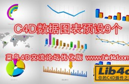 C4D包装图表数据预设9个